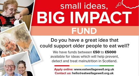 Small Ideas, Big Impact Postcard