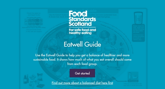 FSS Eat Well Guide